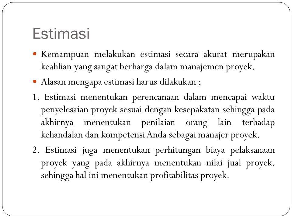Estimasi Kemampuan melakukan estimasi secara akurat merupakan keahlian yang sangat berharga dalam manajemen proyek. Alasan mengapa estimasi harus dila