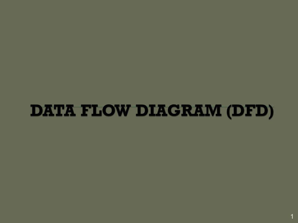  DFD yaitu suatu gambaran grafis dari suatu sistem yang menggunakan bentuk-bentuk simbol untuk menggambarkan bagaimana data mengalir melalui suatu proses yang berkaitan (McLeod,2001)  Dapat digunakan untuk penggambaran analisis maupun rancangan sistem yang mudah dikomunikasikan oleh pengembang ke pemakai atau pembuat program  Digunakan untuk menggambarkan proses bisnis yang terjadi dan hubungannya dengan data 2