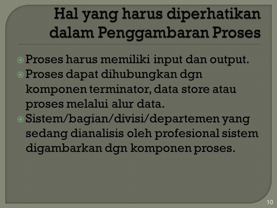  Proses harus memiliki input dan output.  Proses dapat dihubungkan dgn komponen terminator, data store atau proses melalui alur data.  Sistem/bagia