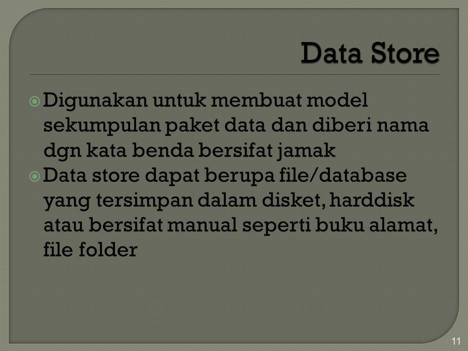  Digunakan untuk membuat model sekumpulan paket data dan diberi nama dgn kata benda bersifat jamak  Data store dapat berupa file/database yang tersi