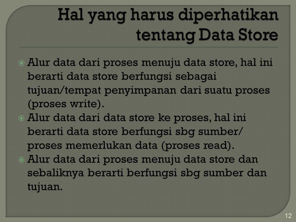  Alur data dari proses menuju data store, hal ini berarti data store berfungsi sebagai tujuan/tempat penyimpanan dari suatu proses (proses write). 