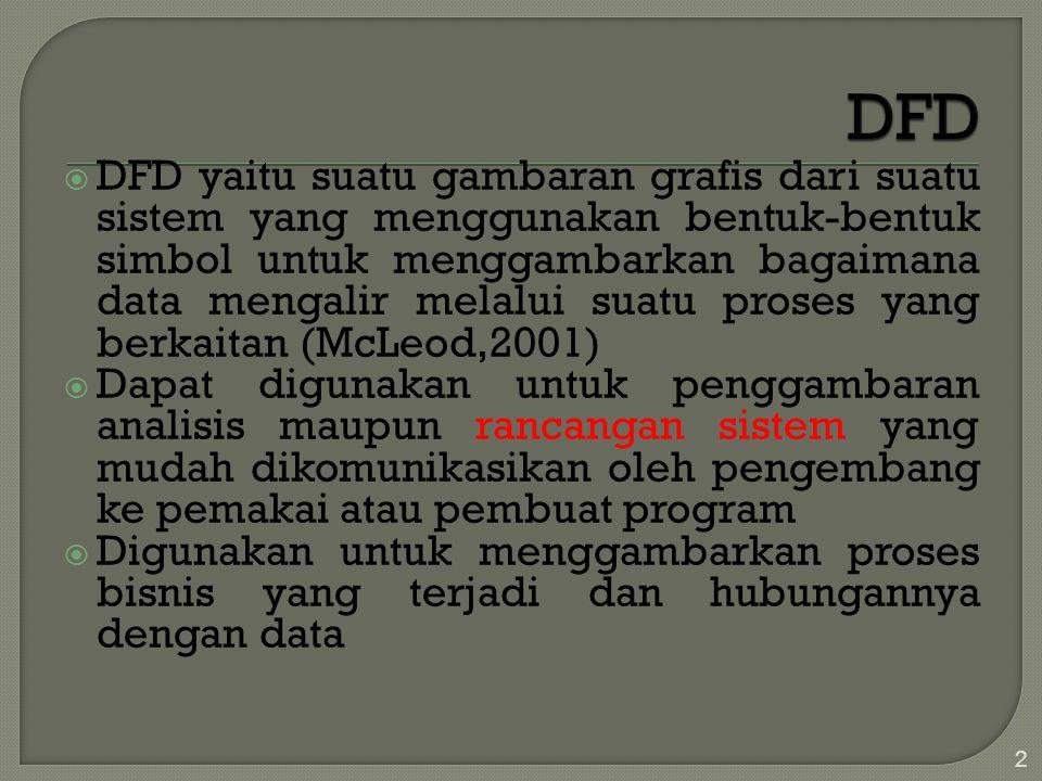  DFD yaitu suatu gambaran grafis dari suatu sistem yang menggunakan bentuk-bentuk simbol untuk menggambarkan bagaimana data mengalir melalui suatu pr