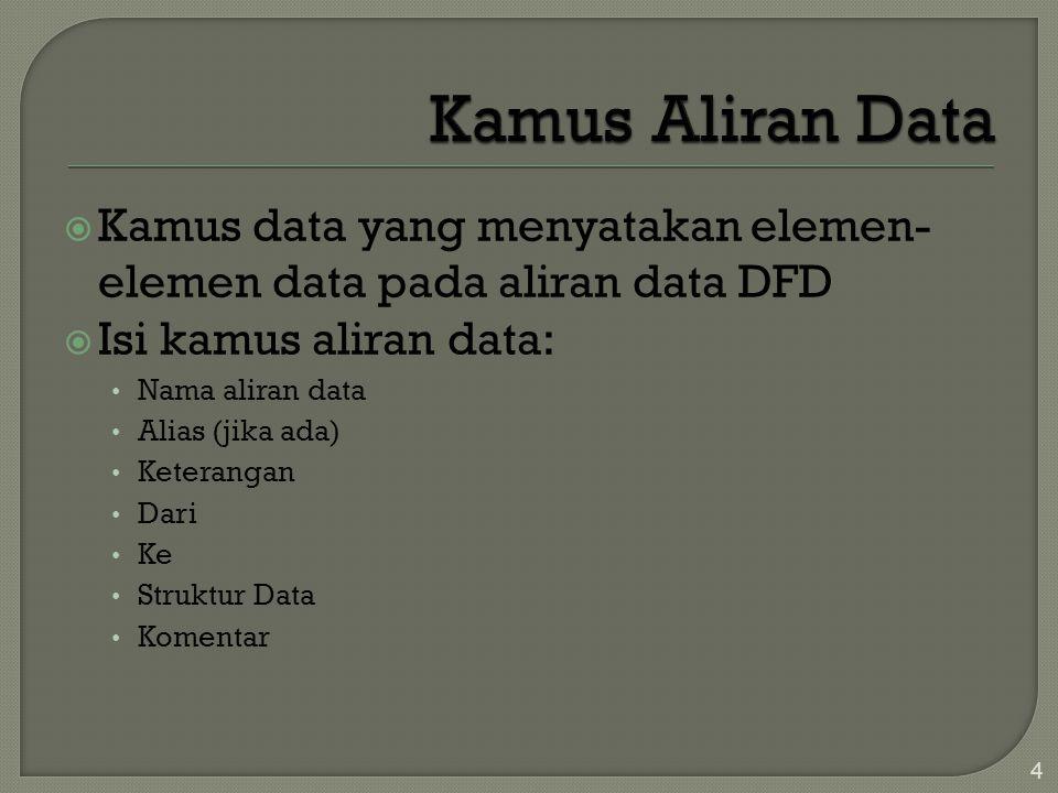  Kamus data yang menyatakan elemen- elemen data pada aliran data DFD  Isi kamus aliran data: Nama aliran data Alias (jika ada) Keterangan Dari Ke St