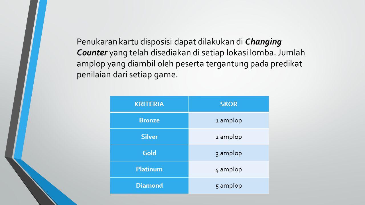 Penukaran kartu disposisi dapat dilakukan di Changing Counter yang telah disediakan di setiap lokasi lomba.