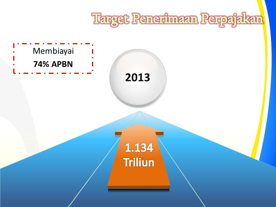 Membiayai 74% APBN 2013