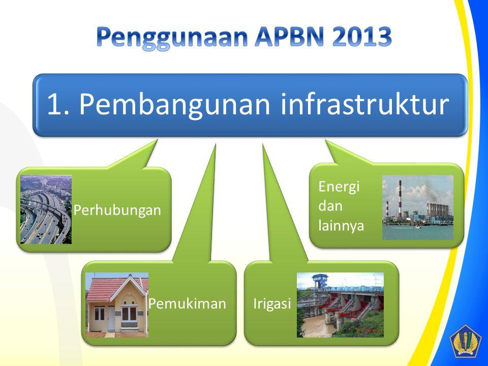 1. Pembangunan infrastruktur Perhubungan Pemukiman Irigasi Energi dan lainnya Energi dan lainnya