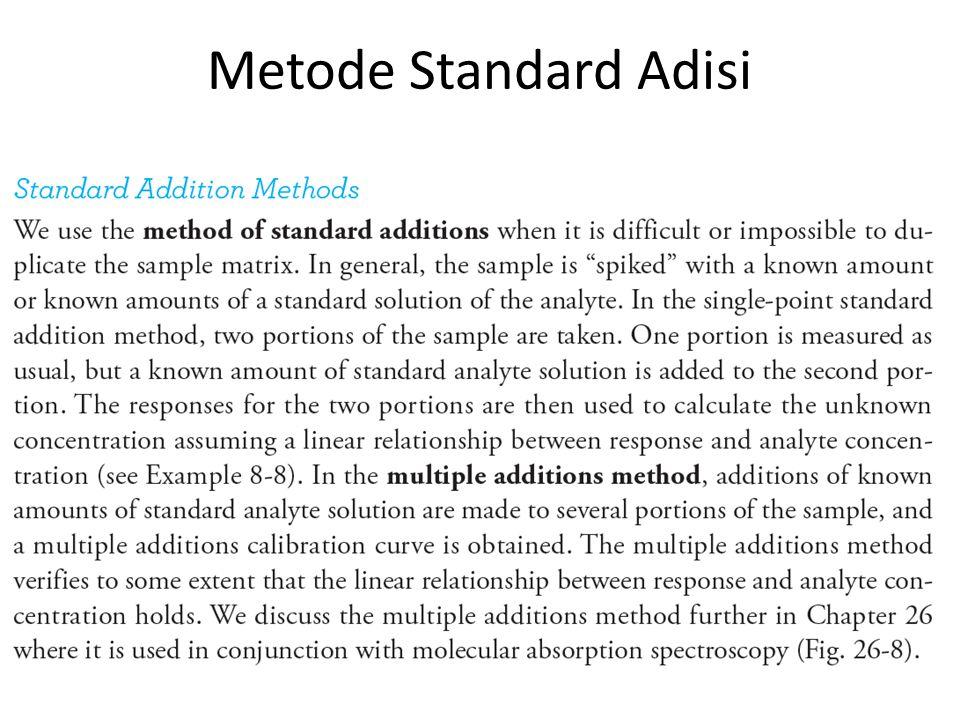 Metode Standard Adisi