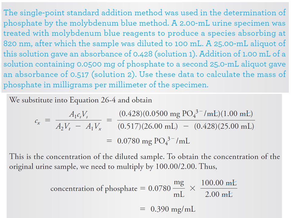 Studi Ion Kompleks Spektrofotometri dapat digunakan untuk penentuan komposisi ion kompleks dalam larutan dan untuk penentuan konstanta pembentukan kompleks Terdapat 3 teknik dalam mempelajari ion kompleks: (1) metode variasi kontinyu (2) metode perbandingan mol (3) metode perbandingan slope