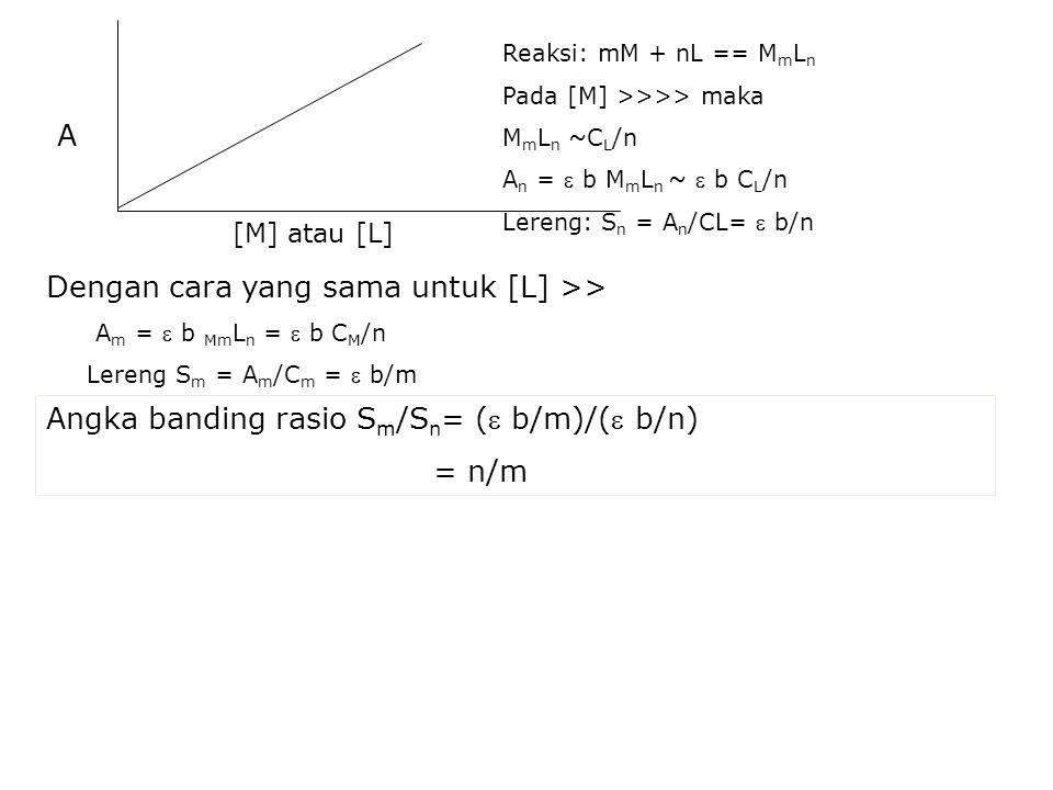 A [M] atau [L] Reaksi: mM + nL == M m L n Pada [M] >>>> maka M m L n ~C L /n A n =  b M m L n ~  b C L /n Lereng: S n = A n /CL=  b/n Dengan cara yang sama untuk [L] >> A m =  b Mm L n =  b C M /n Lereng S m = A m /C m =  b/m Angka banding rasio S m /S n = ( b/m)/( b/n) = n/m