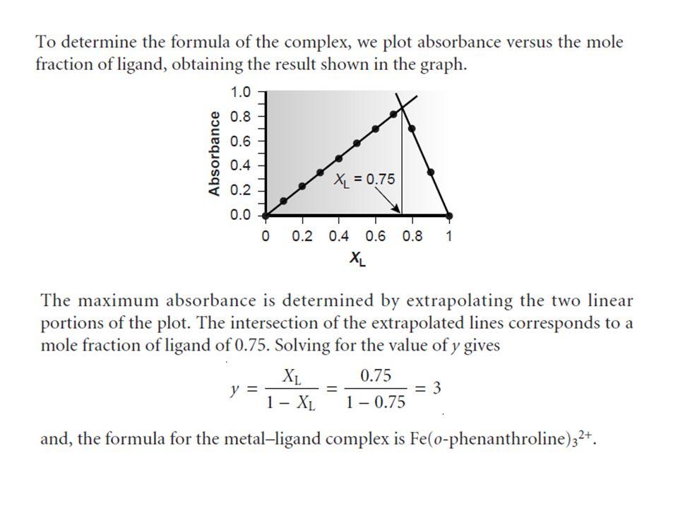 Spektrofotometer IR Dispersif dan FTIR Dispersif