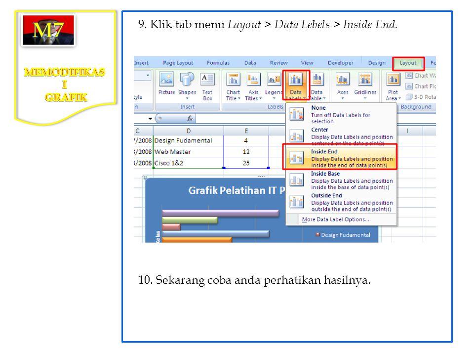 9. Klik tab menu Layout > Data Lebels > Inside End. 10. Sekarang coba anda perhatikan hasilnya.