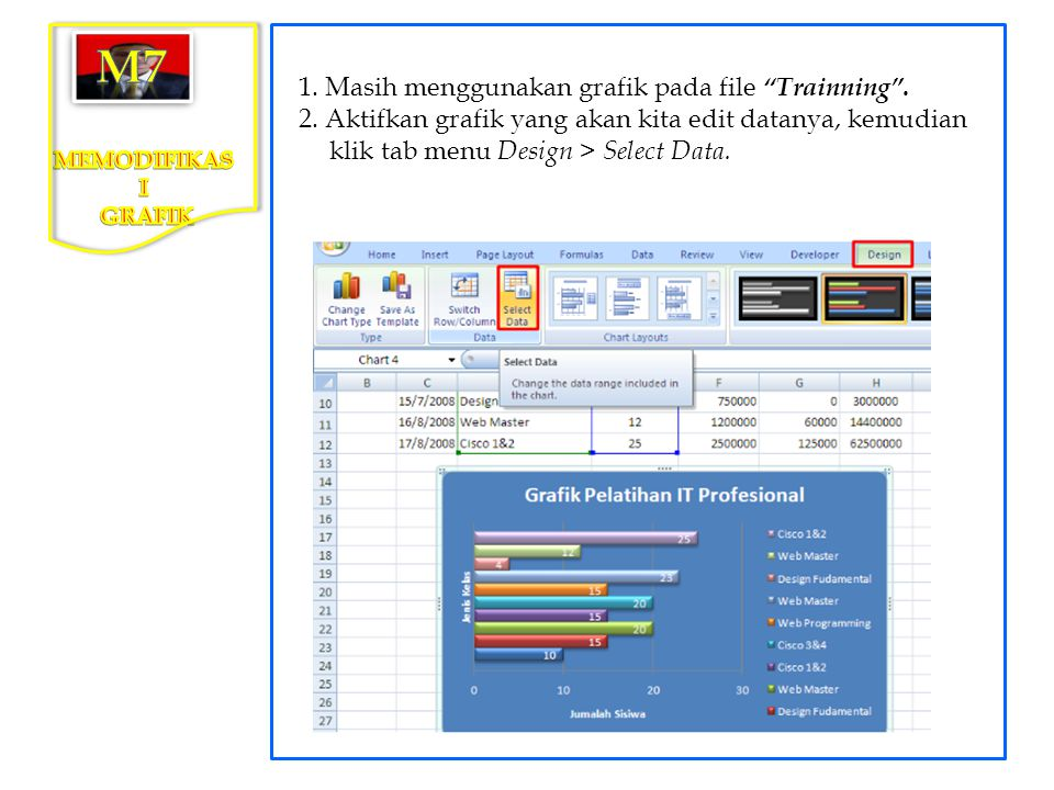 """1. Masih menggunakan grafik pada file """"Trainning"""". 2. Aktifkan grafik yang akan kita edit datanya, kemudian klik tab menu Design > Select Data."""
