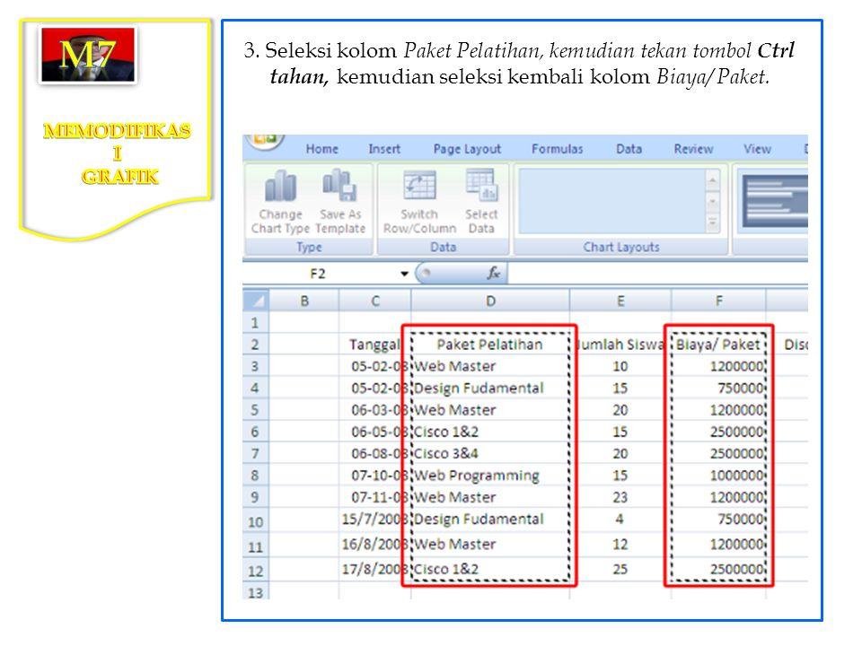 3. Seleksi kolom Paket Pelatihan, kemudian tekan tombol Ctrl tahan, kemudian seleksi kembali kolom Biaya/ Paket.