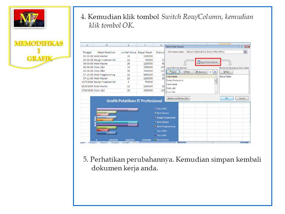 4. Kemudian klik tombol Switch Row/Column, kemudian klik tombol OK. 5. Perhatikan perubahannya. Kemudian simpan kembali dokumen kerja anda.