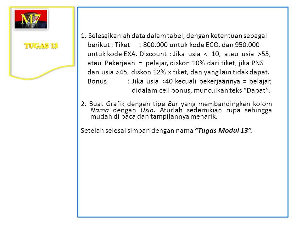 1. Selesaikanlah data dalam tabel, dengan ketentuan sebagai berikut : Tiket: 800.000 untuk kode ECO, dan 950.000 untuk kode EXA. Discount: Jika usia 5