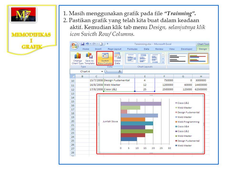 "1. Masih menggunakan grafik pada file ""Trainning"". 2. Pastikan grafik yang telah kita buat dalam keadaan aktif. Kemudian klik tab menu Design, selanju"