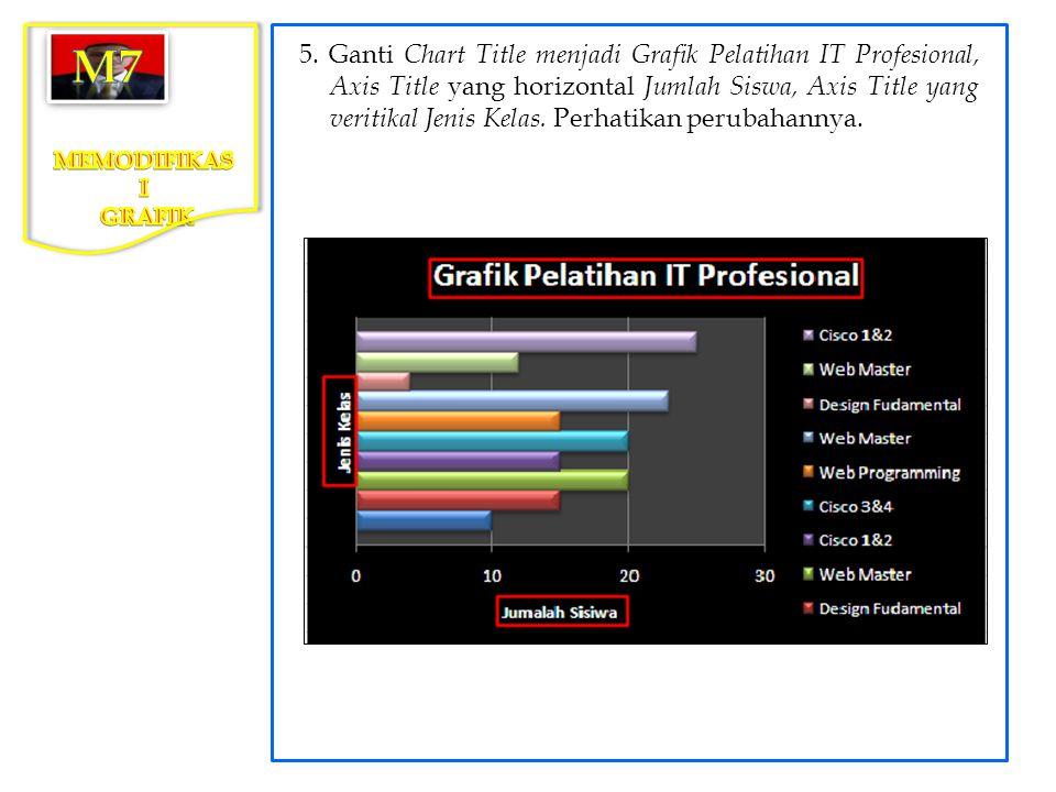 5. Ganti Chart Title menjadi Grafik Pelatihan IT Profesional, Axis Title yang horizontal Jumlah Siswa, Axis Title yang veritikal Jenis Kelas. Perhatik