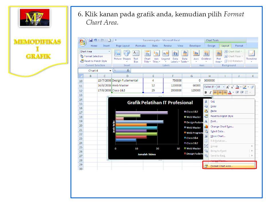 6. Klik kanan pada grafik anda, kemudian pilih Format Chart Area.