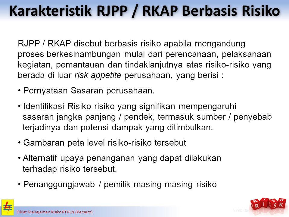RISK MANAGEMENT ADVISORY & SOLUTIONS www.apb-group.com | + 62 21 5790 0805 Diklat Manajemen Risiko PT PLN (Persero) Karakteristik RJPP / RKAP Berbasis