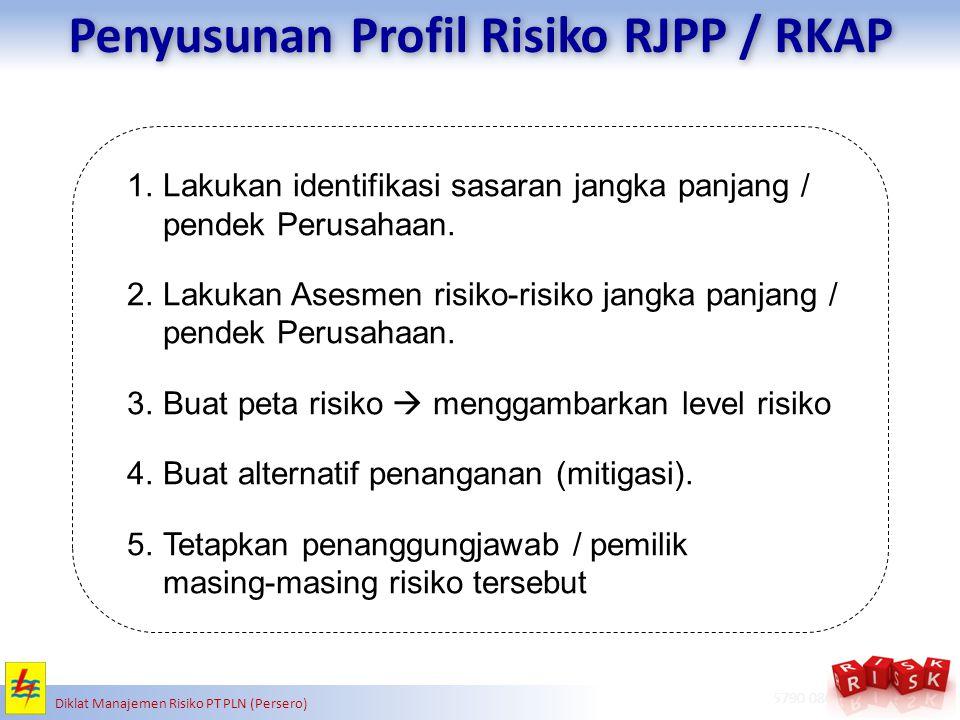 RISK MANAGEMENT ADVISORY & SOLUTIONS www.apb-group.com | + 62 21 5790 0805 Diklat Manajemen Risiko PT PLN (Persero) Penyusunan Profil Risiko RJPP / RK