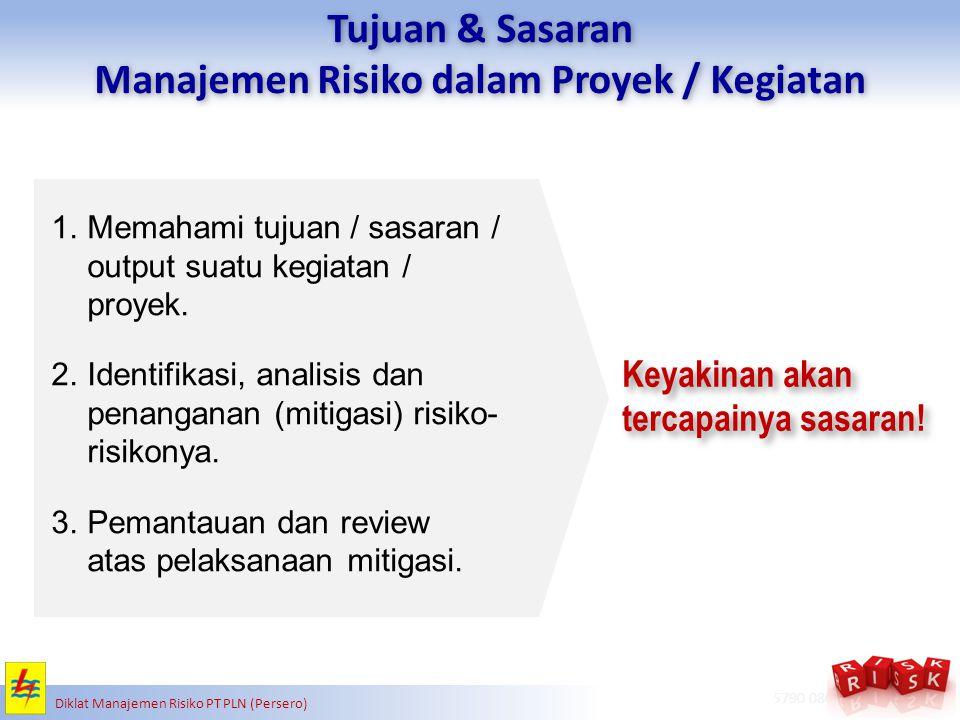 RISK MANAGEMENT ADVISORY & SOLUTIONS www.apb-group.com | + 62 21 5790 0805 Diklat Manajemen Risiko PT PLN (Persero) Tujuan & Sasaran Manajemen Risiko