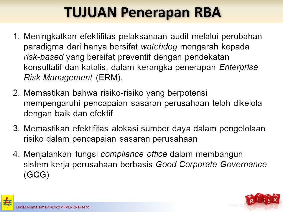 RISK MANAGEMENT ADVISORY & SOLUTIONS www.apb-group.com | + 62 21 5790 0805 Diklat Manajemen Risiko PT PLN (Persero) TUJUAN Penerapan RBA 1.Meningkatka