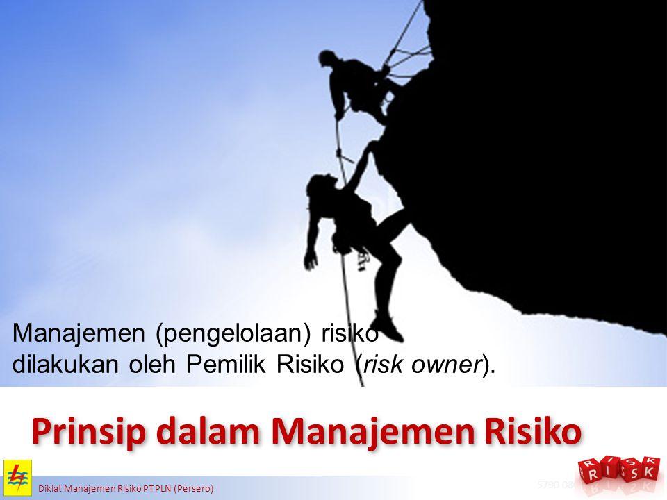 RISK MANAGEMENT ADVISORY & SOLUTIONS www.apb-group.com | + 62 21 5790 0805 Diklat Manajemen Risiko PT PLN (Persero) Manajemen (pengelolaan) risiko dil