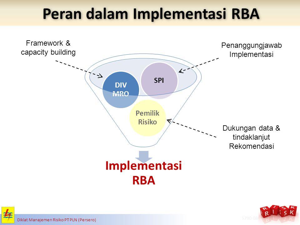 RISK MANAGEMENT ADVISORY & SOLUTIONS www.apb-group.com | + 62 21 5790 0805 Diklat Manajemen Risiko PT PLN (Persero) Peran dalam Implementasi RBA Imple