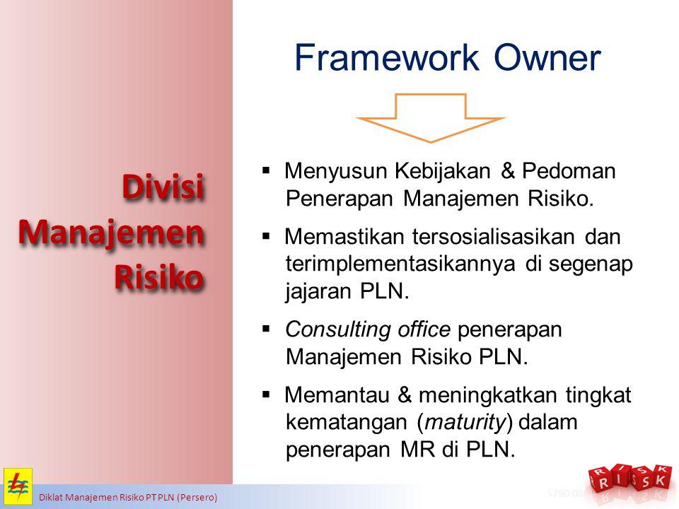 RISK MANAGEMENT ADVISORY & SOLUTIONS www.apb-group.com | + 62 21 5790 0805 Diklat Manajemen Risiko PT PLN (Persero) Divisi Manajemen Risiko  Menyusun