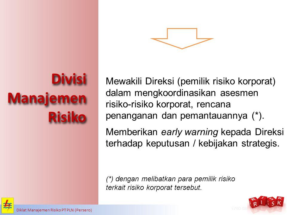 RISK MANAGEMENT ADVISORY & SOLUTIONS www.apb-group.com | + 62 21 5790 0805 Diklat Manajemen Risiko PT PLN (Persero) Divisi Manajemen Risiko Mewakili D