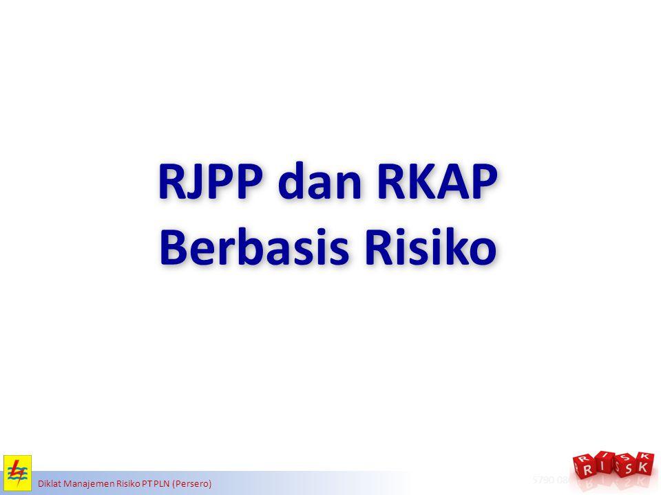 RISK MANAGEMENT ADVISORY & SOLUTIONS www.apb-group.com | + 62 21 5790 0805 Diklat Manajemen Risiko PT PLN (Persero) RJPP dan RKAP Berbasis Risiko
