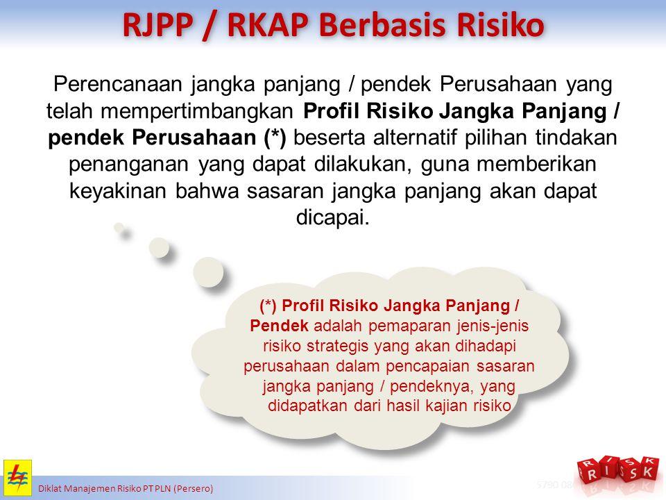 RISK MANAGEMENT ADVISORY & SOLUTIONS www.apb-group.com | + 62 21 5790 0805 Diklat Manajemen Risiko PT PLN (Persero) RJPP / RKAP Berbasis Risiko Perenc