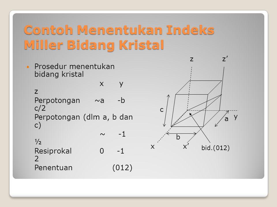 Contoh Menentukan Indeks Miller Bidang Kristal Prosedur menentukan bidang kristal x y z Perpotongan ~a -b c/2 Perpotongan (dlm a, b dan c) ~ -1 ½ Resi