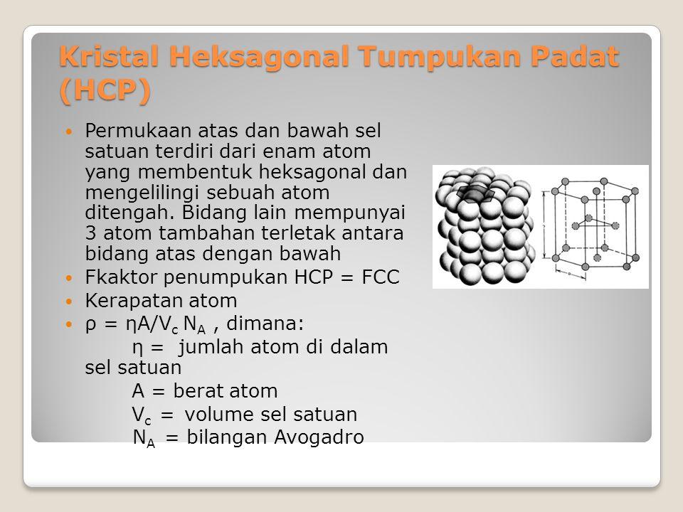 Kristal Heksagonal Tumpukan Padat (HCP) Permukaan atas dan bawah sel satuan terdiri dari enam atom yang membentuk heksagonal dan mengelilingi sebuah a