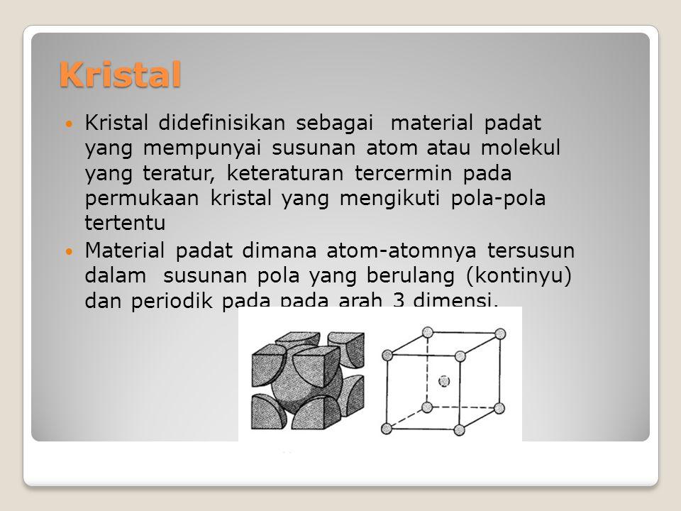 Kristal Kubik Berpusat Muka Struktur kristal termasuk kristal kubus dimana terdapat atom disetiap sudut kubus ditambah masing-masing satu buah disetiap permukaan/sisi kubu Panjang sisi kubis a dan jari- jari atom R adalah: a = 2R √2 Fraksi volume bola padat di dalam sel satuan (faktor penumpukan), FP adalah volume atom di dalam sel satuan dibagi volume total sel satuan