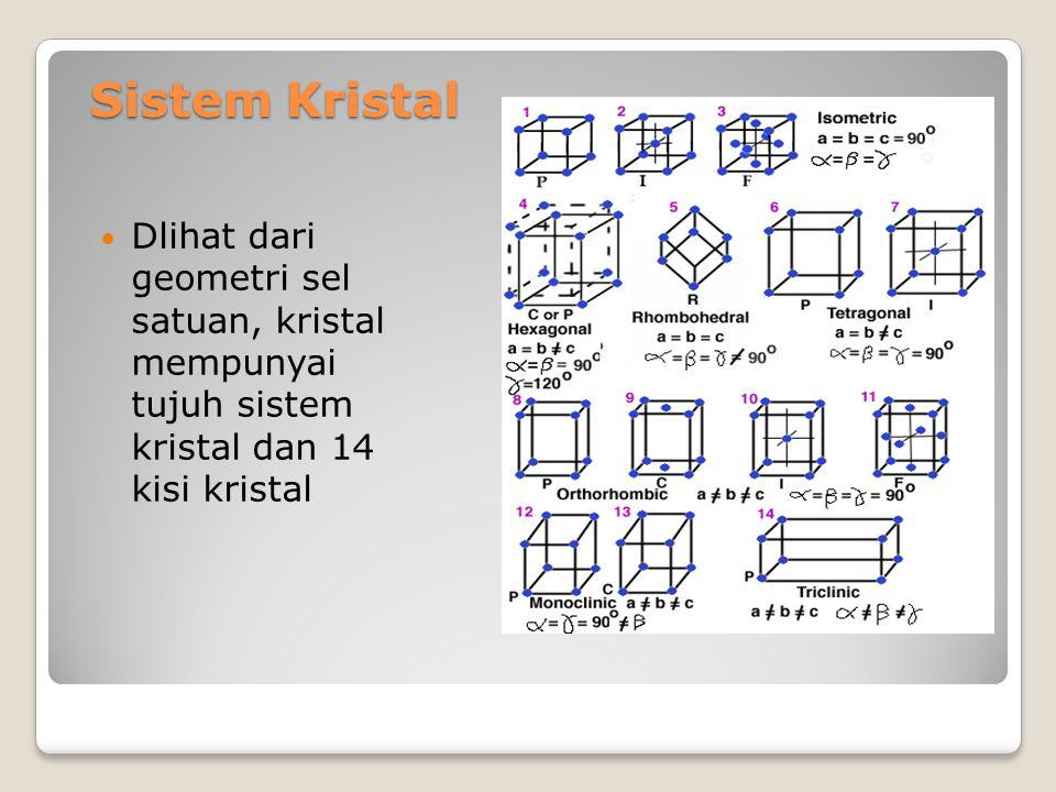 Arah kristalografi Arah kristal dinyatakan sebagai vektor dalam [uvw] uvw merupakan bilangan bulat Himpunan arah terdiri dari [111], [111], [111], [111], [111], [111], [111], [111] [100] b a c x [111] [110] z y