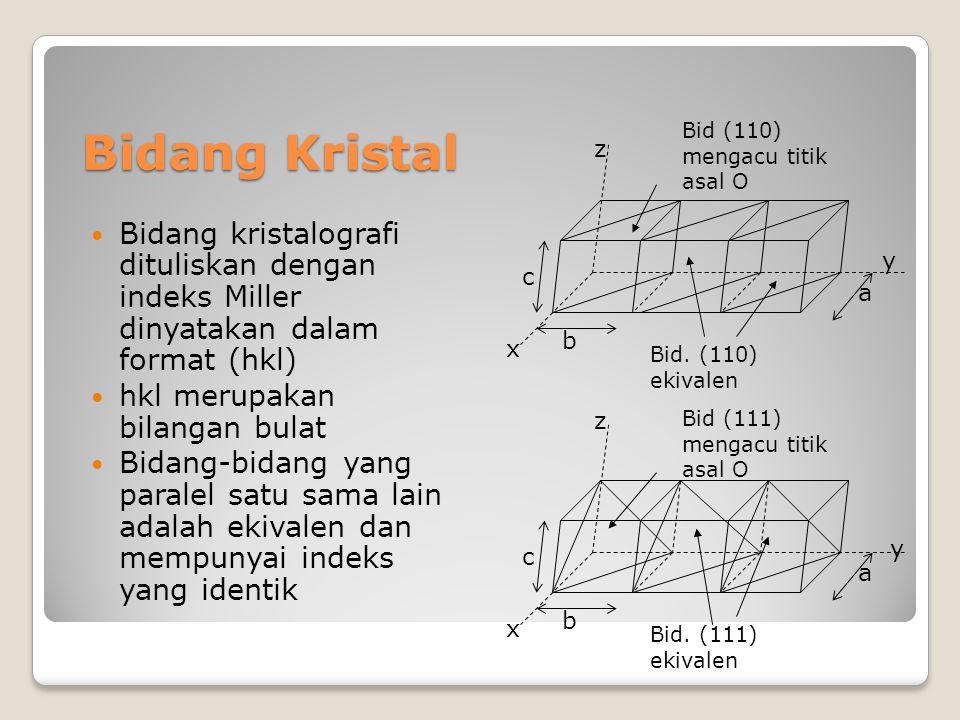 Prosedur menentukan indeks Miller Jika bidang melalui titik awal, buat bidang paralel di dalam sel satuan dengan translasi, atau dengan membuat titik awal lain di sudut lain sel satuan Bidang yang dicari bisa berpotongan atau sejajar dengan sumbu.