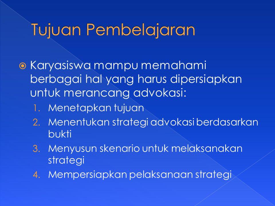 1.Menetapkan Posisi, dengan pilihan: 1. Inisiasi proposal (affirmative position) 2.