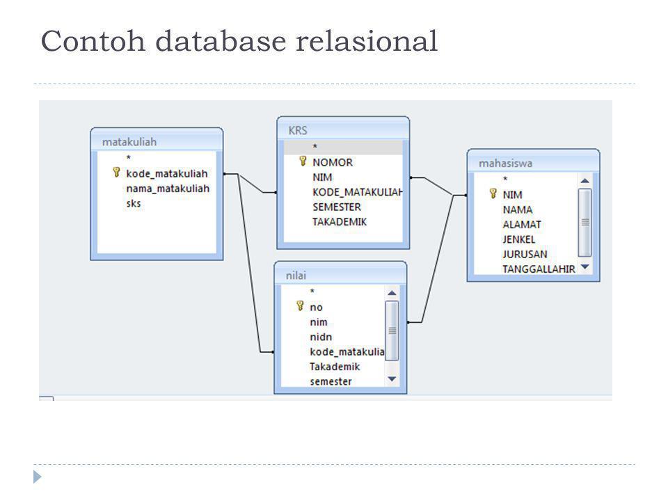 SEKILAS TENTANG SQL  SQL atau Structured Query Language yang bila diterjemahkan secara harafiah kedalam bahasa Indonesia berarti bahasa pertanyaan yang terstruktur, adalah sekumpulan perintah yang digunakan oleh pengguna database untuk memanipulasi data yang tersimpan.
