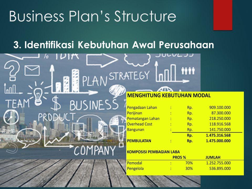 Business Plan's Structure 3. Identifikasi Kebutuhan Awal Perusahaan