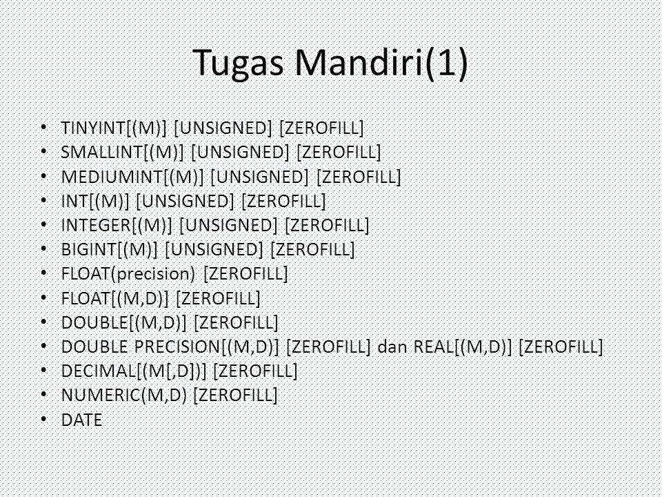 Tugas Mandiri(1) TINYINT[(M)] [UNSIGNED] [ZEROFILL] SMALLINT[(M)] [UNSIGNED] [ZEROFILL] MEDIUMINT[(M)] [UNSIGNED] [ZEROFILL] INT[(M)] [UNSIGNED] [ZERO