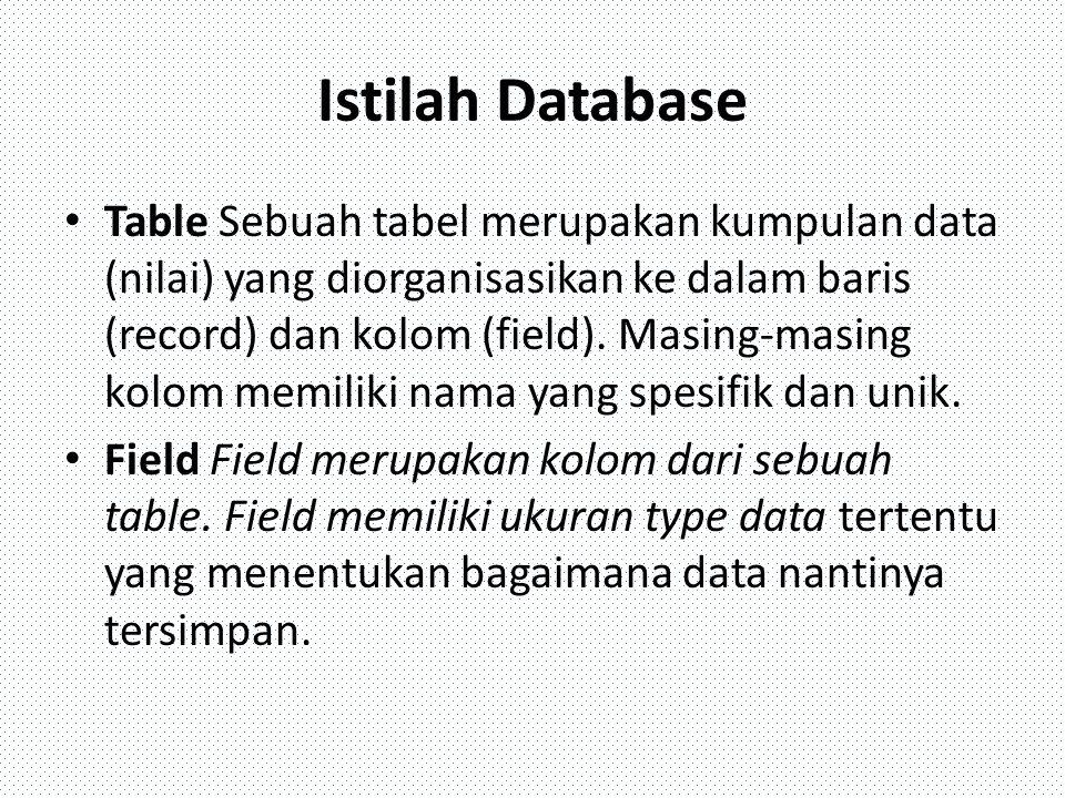 Meng-Update Data Pada Tabel