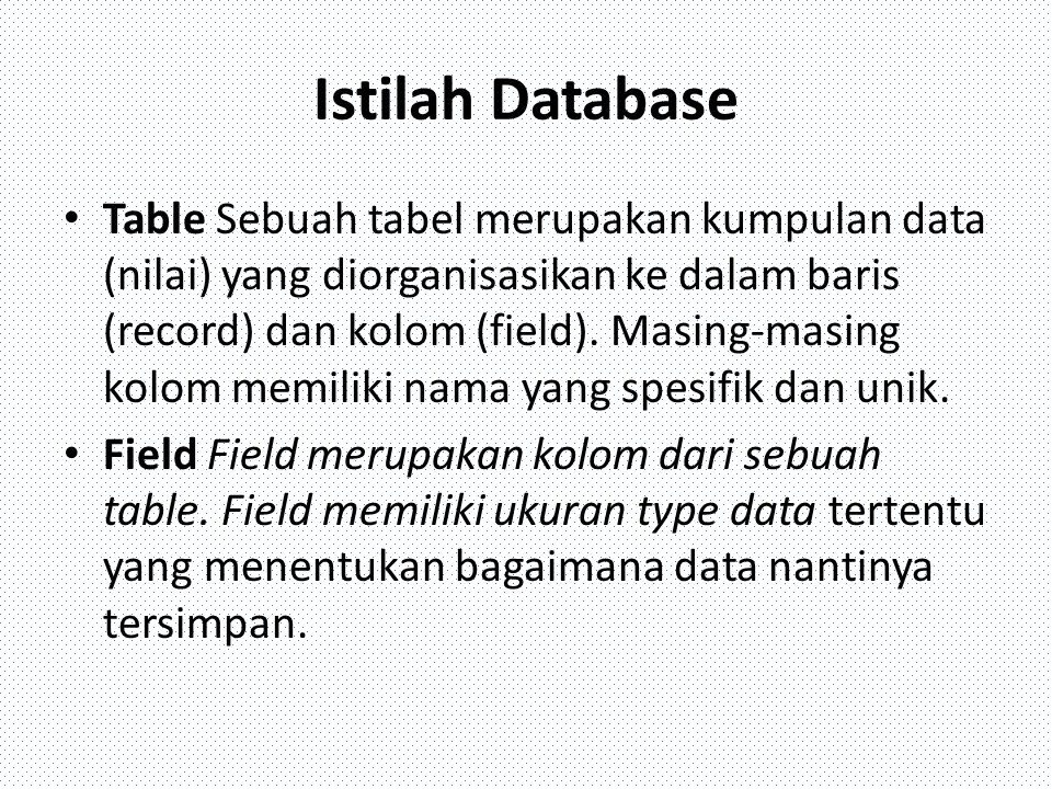 Istilah Database Table Sebuah tabel merupakan kumpulan data (nilai) yang diorganisasikan ke dalam baris (record) dan kolom (field). Masing-masing kolo