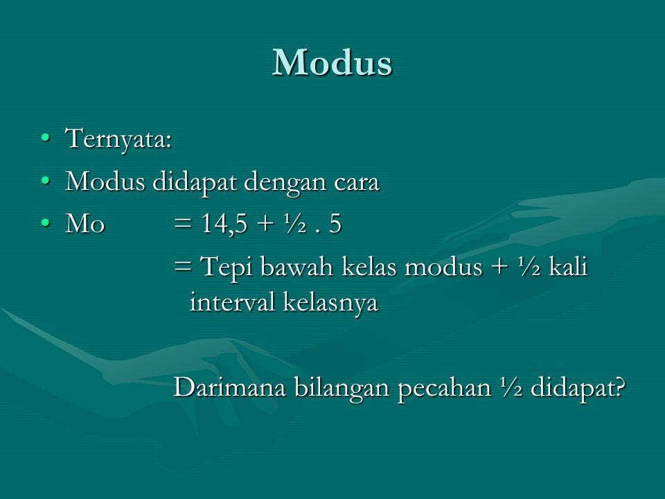 Modus Ternyata:Ternyata: Modus didapat dengan caraModus didapat dengan cara Mo = 14,5 + ½. 5Mo = 14,5 + ½. 5 = Tepi bawah kelas modus + ½ kali interva
