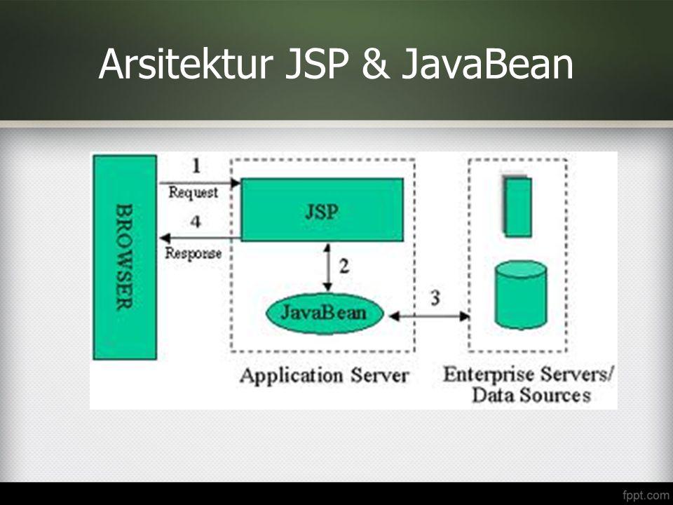 Membuat Java Bean Memanggil javabean dalam halaman jsp memakai sintax: – Yang berarti pembuatan object class yang telah ditentukan dan dimasukkan ke dalam variable dengan nama yang ditentukan id.