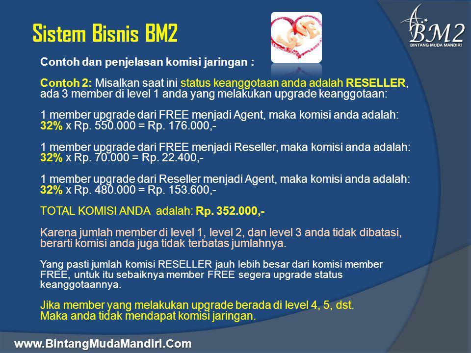 www.BintangMudaMandiri.Com Sistem Bisnis BM2 Contoh dan penjelasan komisi jaringan : Contoh 2: Misalkan saat ini status keanggotaan anda adalah RESELL
