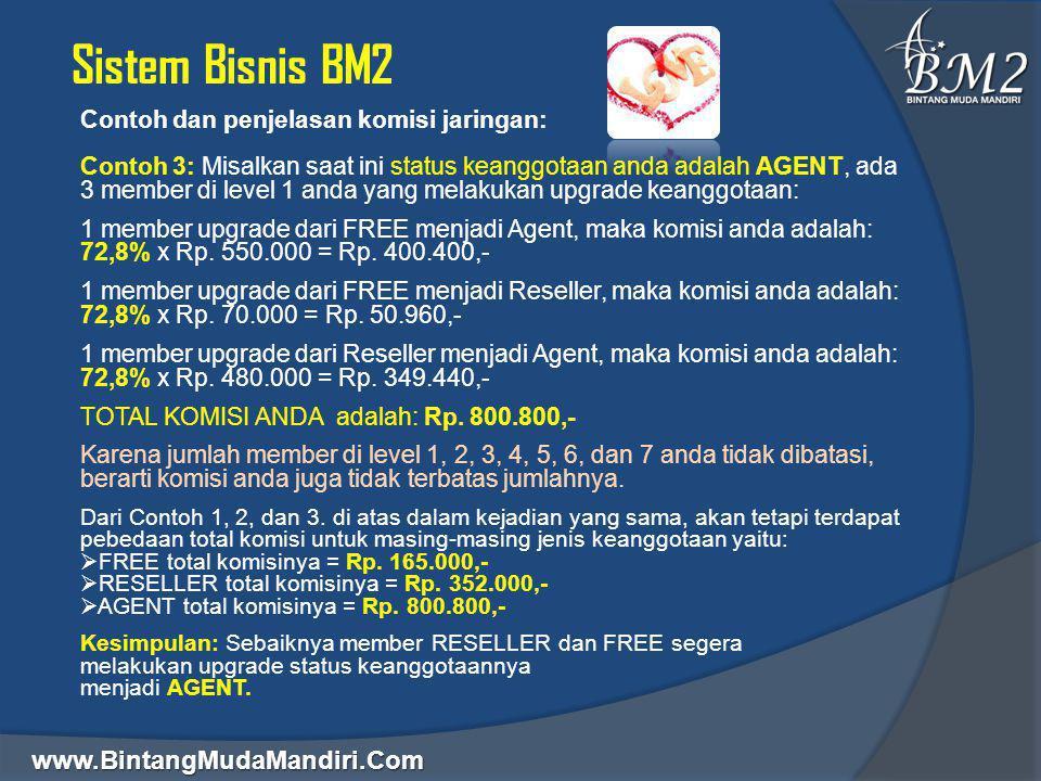 www.BintangMudaMandiri.Com Sistem Bisnis BM2 Contoh dan penjelasan komisi jaringan: Contoh 3: Misalkan saat ini status keanggotaan anda adalah AGENT,