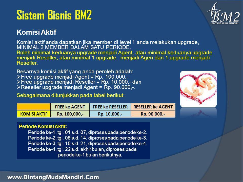 www.BintangMudaMandiri.Com Sistem Bisnis BM2 Komisi Aktif Komisi aktif anda dapatkan jika member di level 1 anda melakukan upgrade, MINIMAL 2 MEMBER D