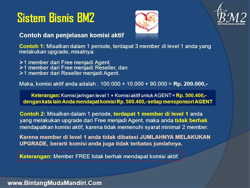 www.BintangMudaMandiri.Com Sistem Bisnis BM2 Contoh dan penjelasan komisi aktif Contoh 1: Misalkan dalam 1 periode, terdapat 3 member di level 1 anda