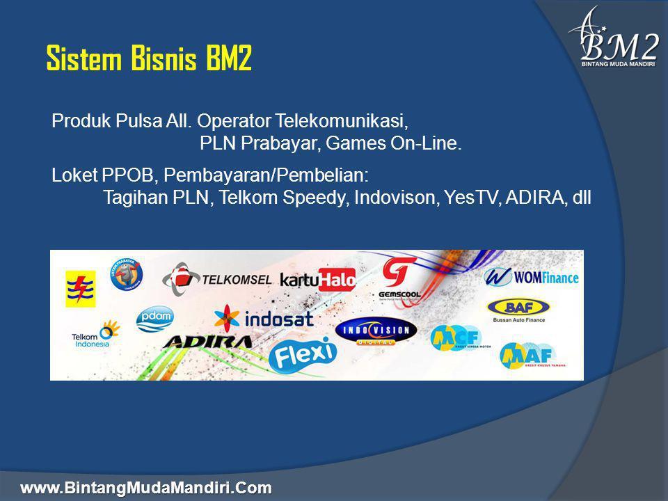www.BintangMudaMandiri.Com Sistem Bisnis BM2 Produk Pulsa All. Operator Telekomunikasi, PLN Prabayar, Games On-Line. Loket PPOB, Pembayaran/Pembelian: